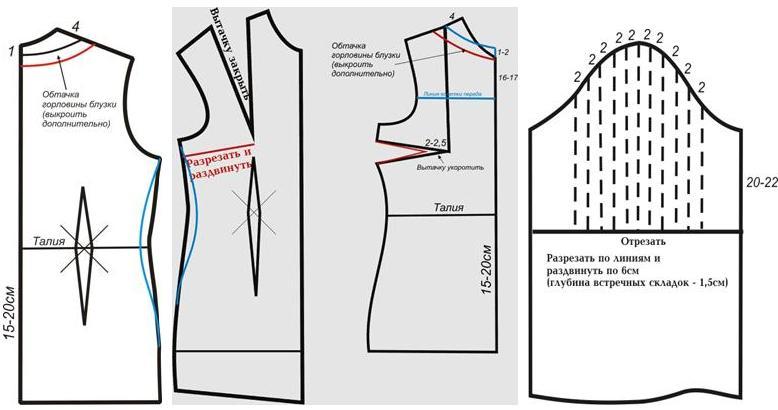 Как сшить блузку1