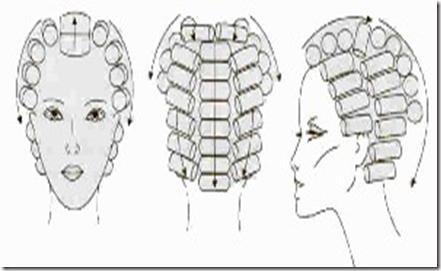 Схема правильного накручивания бигуди